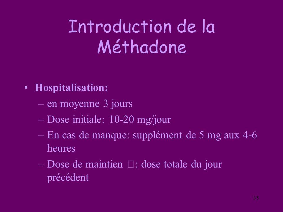 35 Introduction de la Méthadone Hospitalisation: –en moyenne 3 jours –Dose initiale: 10-20 mg/jour –En cas de manque: supplément de 5 mg aux 4-6 heure