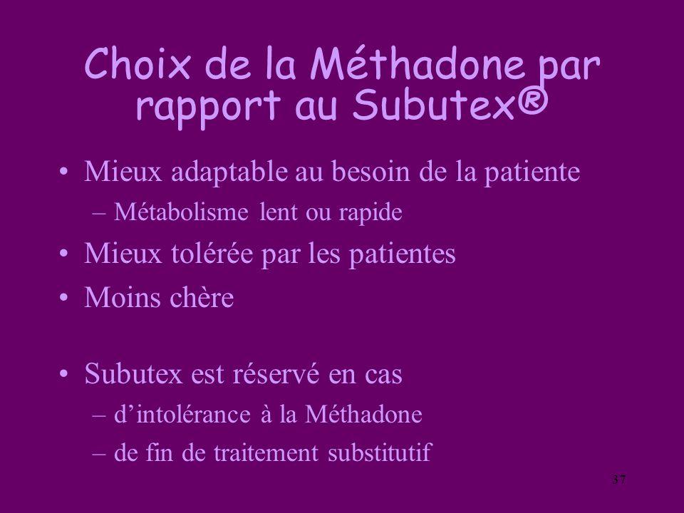 37 Choix de la Méthadone par rapport au Subutex® Mieux adaptable au besoin de la patiente –Métabolisme lent ou rapide Mieux tolérée par les patientes