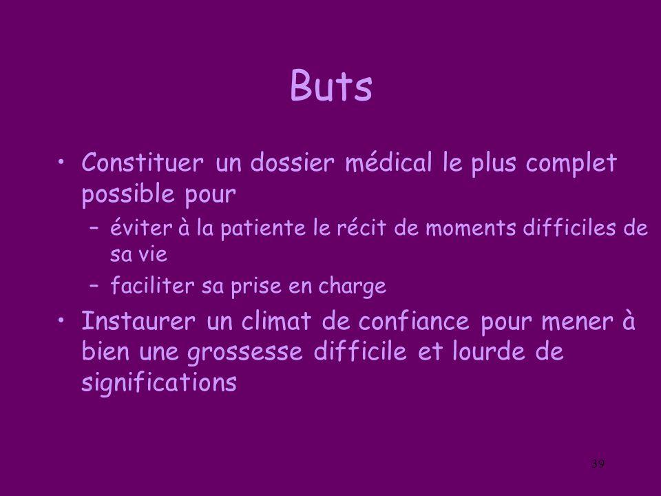 39 Buts Constituer un dossier médical le plus complet possible pour –éviter à la patiente le récit de moments difficiles de sa vie –faciliter sa prise