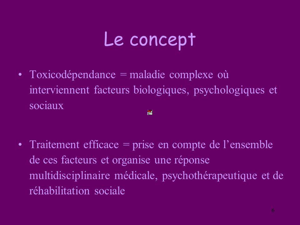 6 Le concept Toxicodépendance = maladie complexe où interviennent facteurs biologiques, psychologiques et sociaux Traitement efficace = prise en compt