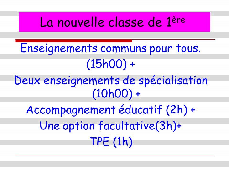Enseignements communs pour tous. (15h00) + Deux enseignements de spécialisation (10h00) + Accompagnement éducatif (2h) + Une option facultative(3h)+ T