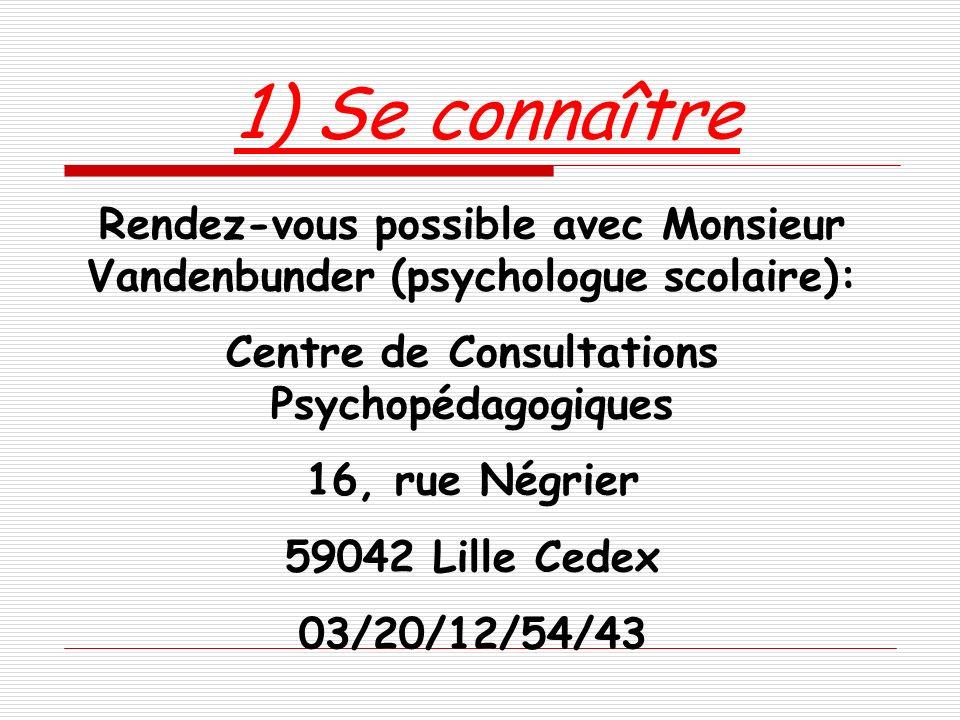 1) Se connaître Rendez-vous possible avec Monsieur Vandenbunder (psychologue scolaire): Centre de Consultations Psychopédagogiques 16, rue Négrier 590