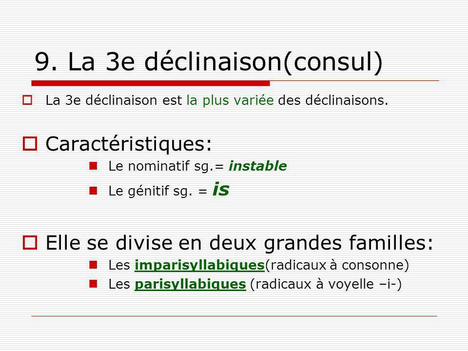 9. La 3e déclinaison(consul) La 3e déclinaison est la plus variée des déclinaisons. Caractéristiques: Le nominatif sg.= instable Le génitif sg. = is E