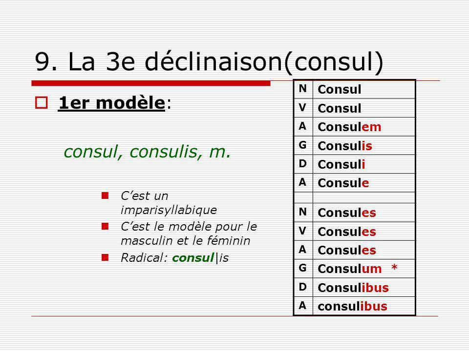 9. La 3e déclinaison(consul) 1er modèle: consul, consulis, m. Cest un imparisyllabique Cest le modèle pour le masculin et le féminin Radical: consul|i