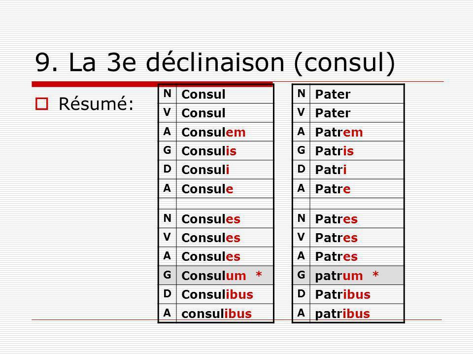 9. La 3e déclinaison (consul) Résumé: N Pater V A Patrem G Patris D Patri A Patre N Patres V A G patrum * D Patribus A patribus N Consul V A Consulem