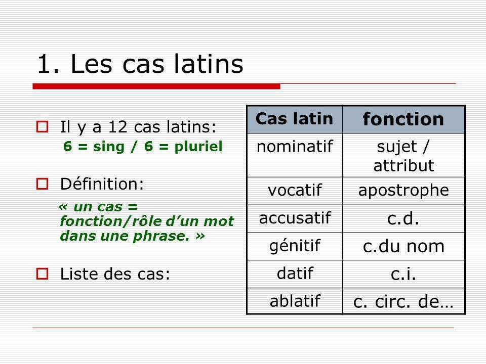 1. Les cas latins Il y a 12 cas latins: 6 = sing / 6 = pluriel Définition: « un cas = fonction/rôle dun mot dans une phrase. » Liste des cas: Cas lati