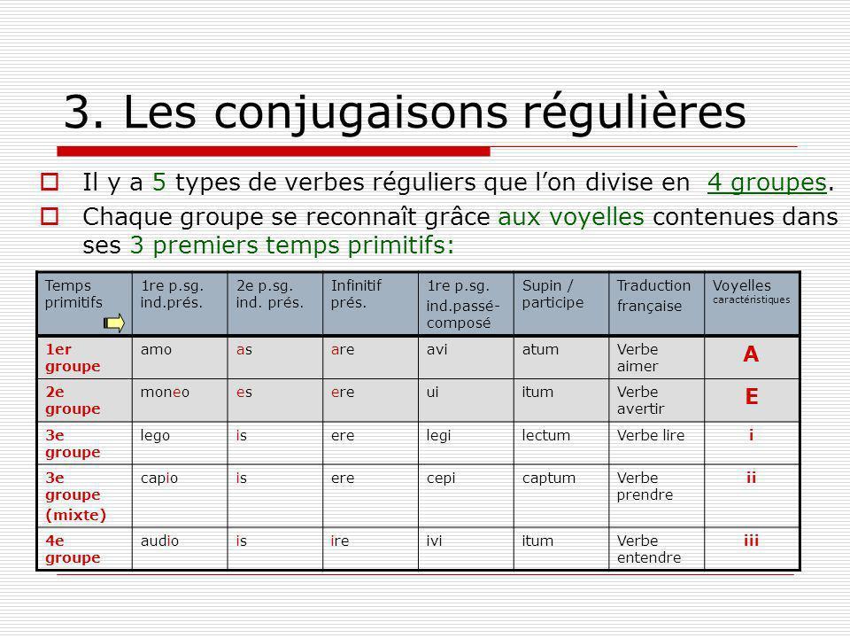3. Les conjugaisons régulières Il y a 5 types de verbes réguliers que lon divise en 4 groupes. Chaque groupe se reconnaît grâce aux voyelles contenues