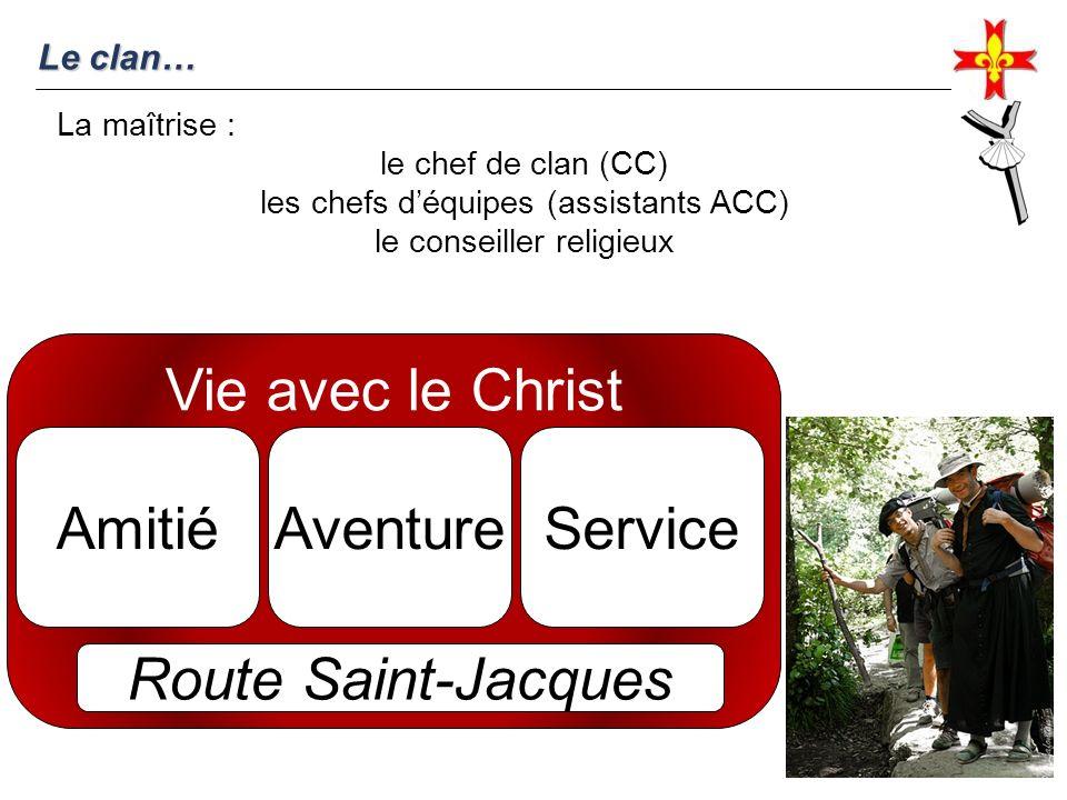 Le clan… Vie avec le Christ AmitiéAventureService La maîtrise : le chef de clan (CC) les chefs déquipes (assistants ACC) le conseiller religieux Route