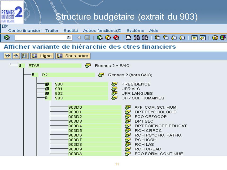 11 Structure budgétaire (extrait du 903)