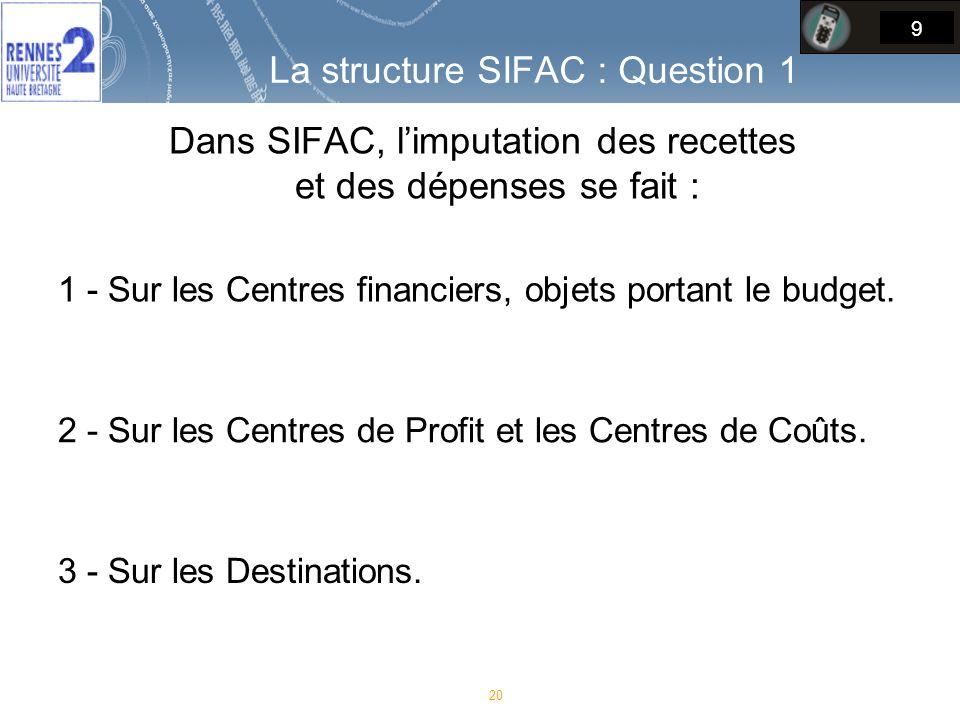 Dans SIFAC, limputation des recettes et des dépenses se fait : 20 9 1 - Sur les Centres financiers, objets portant le budget.