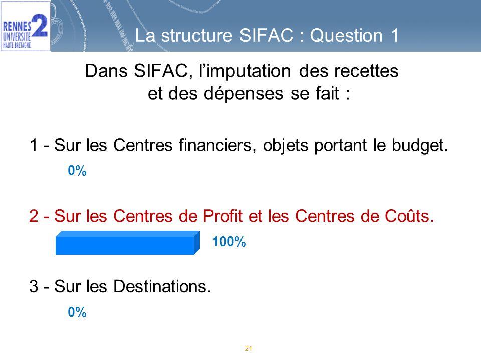 21 Dans SIFAC, limputation des recettes et des dépenses se fait : 21 1 - Sur les Centres financiers, objets portant le budget.