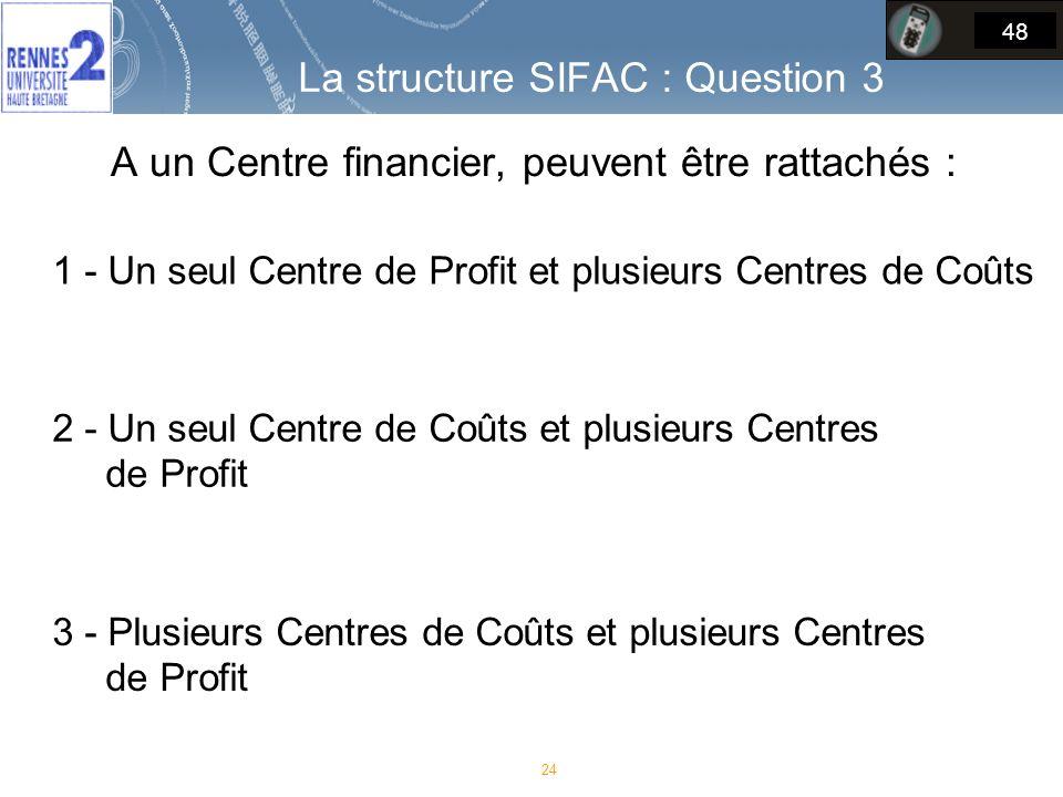 La structure SIFAC : Question 3 A un Centre financier, peuvent être rattachés : 24 48 1 - Un seul Centre de Profit et plusieurs Centres de Coûts 2 - Un seul Centre de Coûts et plusieurs Centres de Profit 3 - Plusieurs Centres de Coûts et plusieurs Centres de Profit