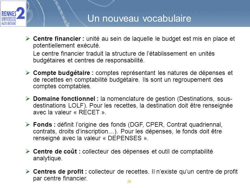 28 Un nouveau vocabulaire Centre financier : unité au sein de laquelle le budget est mis en place et potentiellement exécuté.