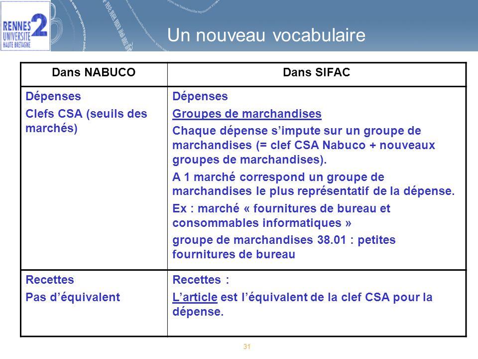 31 Un nouveau vocabulaire Dans NABUCODans SIFAC Dépenses Clefs CSA (seuils des marchés) Dépenses Groupes de marchandises Chaque dépense simpute sur un groupe de marchandises (= clef CSA Nabuco + nouveaux groupes de marchandises).