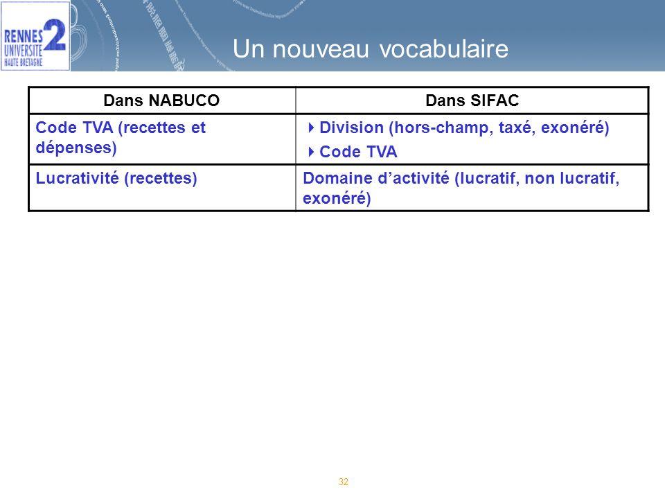 32 Un nouveau vocabulaire Dans NABUCODans SIFAC Code TVA (recettes et dépenses) Division (hors-champ, taxé, exonéré) Code TVA Lucrativité (recettes)Domaine dactivité (lucratif, non lucratif, exonéré)