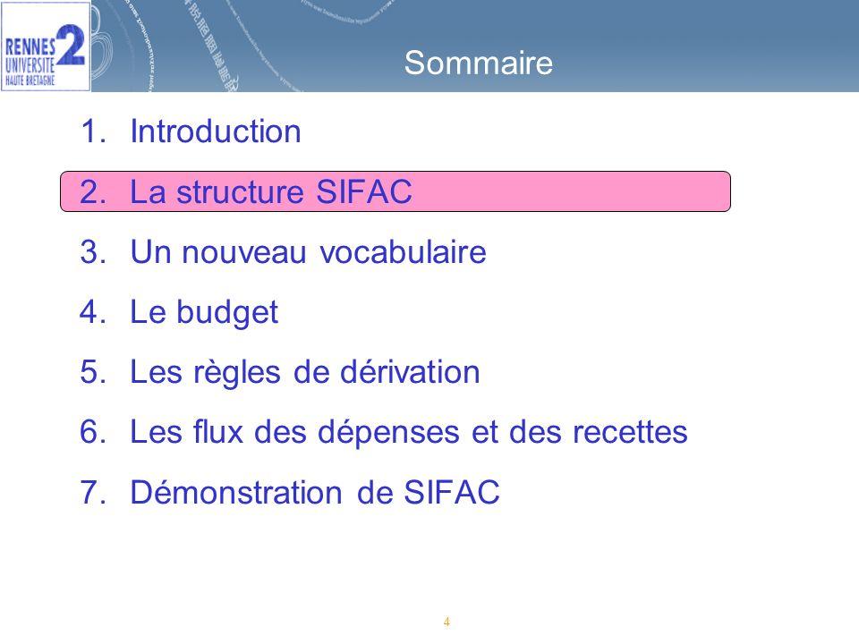 5 SIFAC est basé sur une sélection adaptée des modules standards SAP (SAP = Progiciel de Gestion Intégrée).