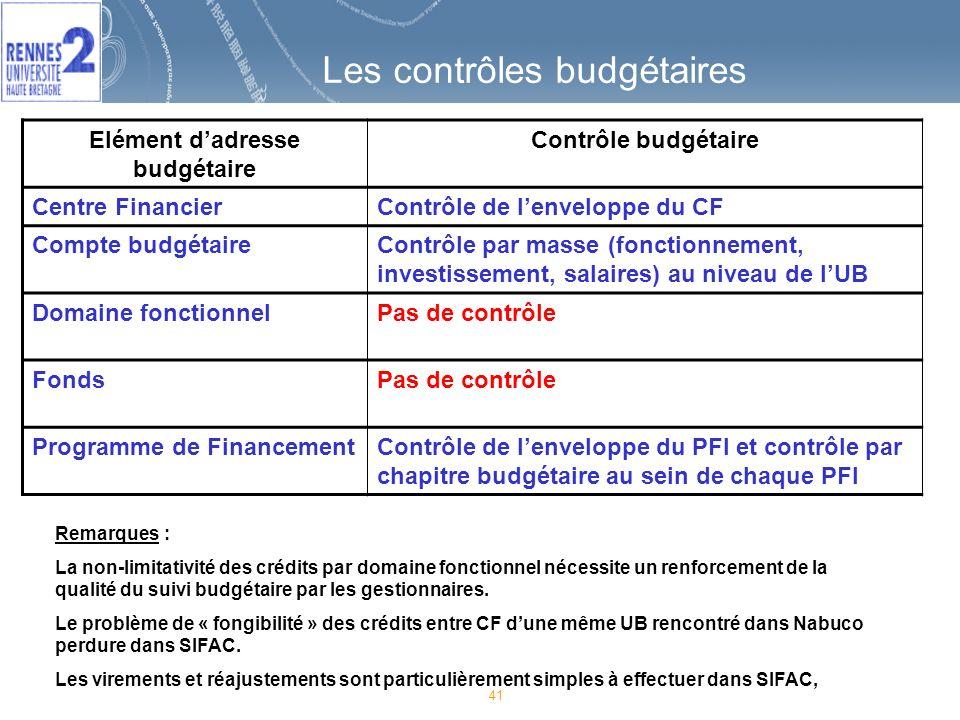 41 Les contrôles budgétaires Elément dadresse budgétaire Contrôle budgétaire Centre FinancierContrôle de lenveloppe du CF Compte budgétaireContrôle par masse (fonctionnement, investissement, salaires) au niveau de lUB Domaine fonctionnelPas de contrôle FondsPas de contrôle Programme de FinancementContrôle de lenveloppe du PFI et contrôle par chapitre budgétaire au sein de chaque PFI Remarques : La non-limitativité des crédits par domaine fonctionnel nécessite un renforcement de la qualité du suivi budgétaire par les gestionnaires.
