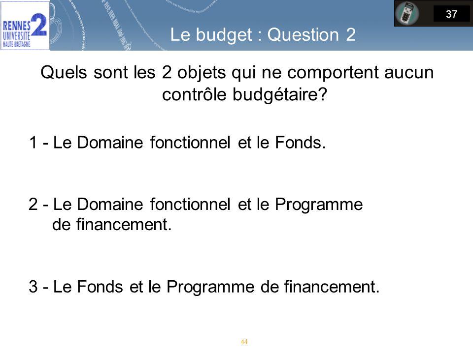 Quels sont les 2 objets qui ne comportent aucun contrôle budgétaire.
