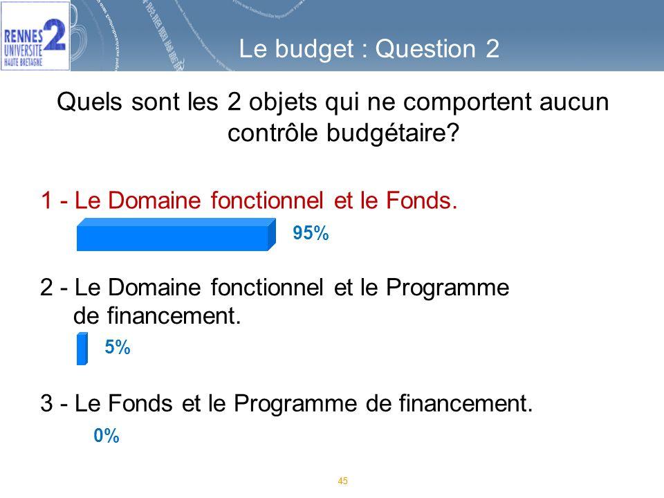 45 1 - Le Domaine fonctionnel et le Fonds.