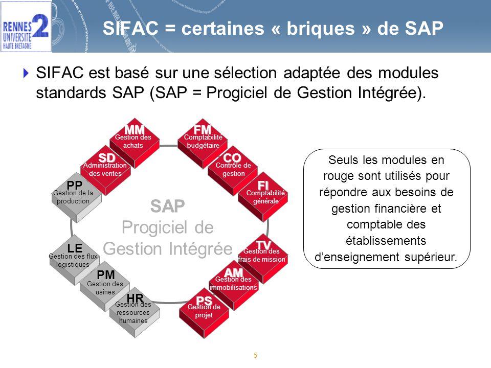 56 Sommaire 1.Introduction 2.La structure SIFAC 3.Un nouveau vocabulaire 4.Le budget 5.Les règles de dérivation 6.Les flux des dépenses et des recettes 7.Démonstration de SIFAC