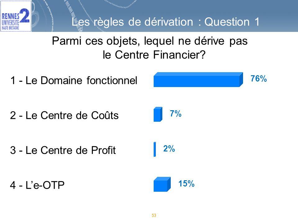53 1 - Le Domaine fonctionnel 2 - Le Centre de Coûts 3 - Le Centre de Profit 4 - Le-OTP 76% 7% 2% 15% Parmi ces objets, lequel ne dérive pas le Centre Financier.