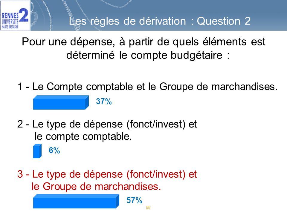 55 1 - Le Compte comptable et le Groupe de marchandises.