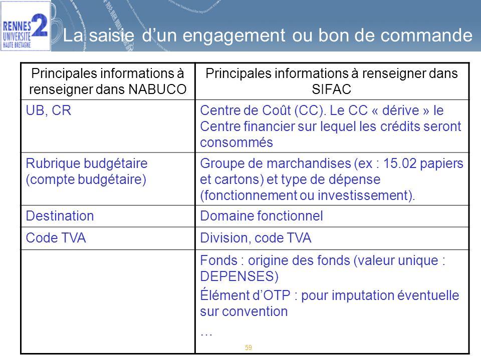 59 La saisie dun engagement ou bon de commande Principales informations à renseigner dans NABUCO Principales informations à renseigner dans SIFAC UB, CRCentre de Coût (CC).