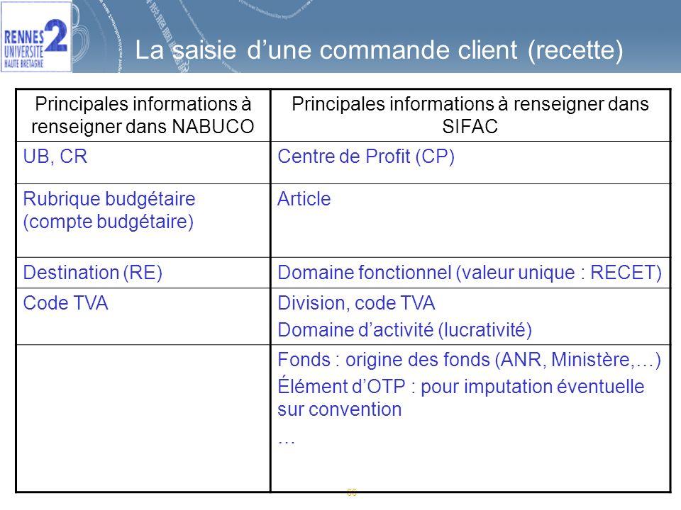 66 La saisie dune commande client (recette) Principales informations à renseigner dans NABUCO Principales informations à renseigner dans SIFAC UB, CRCentre de Profit (CP) Rubrique budgétaire (compte budgétaire) Article Destination (RE)Domaine fonctionnel (valeur unique : RECET) Code TVADivision, code TVA Domaine dactivité (lucrativité) Fonds : origine des fonds (ANR, Ministère,…) Élément dOTP : pour imputation éventuelle sur convention …
