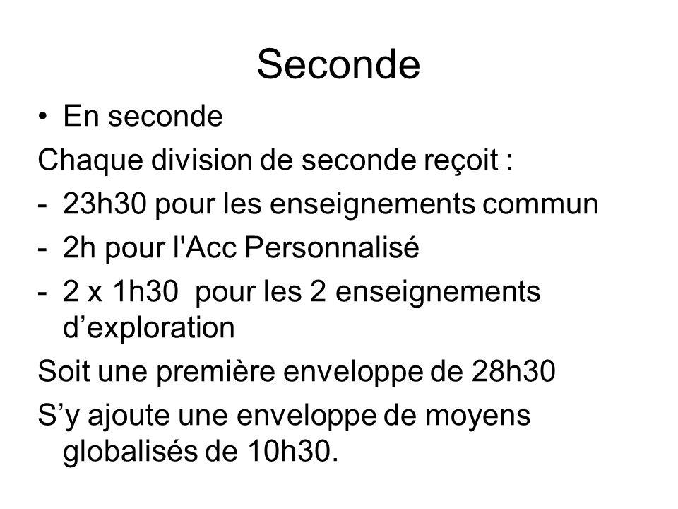 Seconde En seconde Chaque division de seconde reçoit : -23h30 pour les enseignements commun -2h pour l Acc Personnalisé -2 x 1h30 pour les 2 enseignements dexploration Soit une première enveloppe de 28h30 Sy ajoute une enveloppe de moyens globalisés de 10h30.