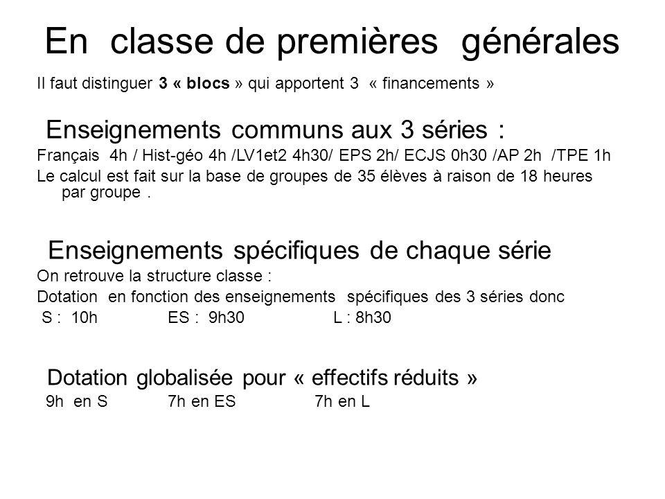 En classe de premières générales Il faut distinguer 3 « blocs » qui apportent 3 « financements » Enseignements communs aux 3 séries : Français 4h / Hist-géo 4h /LV1et2 4h30/ EPS 2h/ ECJS 0h30 /AP 2h /TPE 1h Le calcul est fait sur la base de groupes de 35 élèves à raison de 18 heures par groupe.