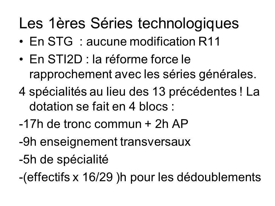 Les 1ères Séries technologiques En STG : aucune modification R11 En STI2D : la réforme force le rapprochement avec les séries générales.