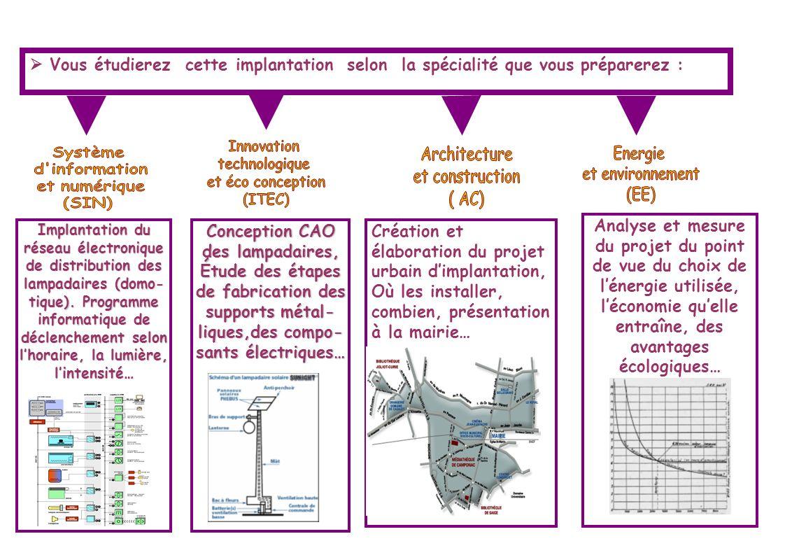 Vous étudierez cette implantation selon la spécialité que vous préparerez : Implantation du réseau électronique de distribution des lampadaires (domo-