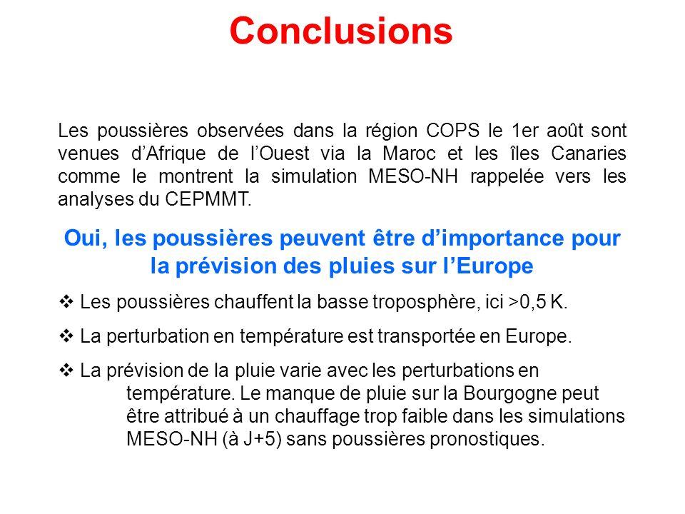 Conclusions Les poussières observées dans la région COPS le 1er août sont venues dAfrique de lOuest via la Maroc et les îles Canaries comme le montrent la simulation MESO-NH rappelée vers les analyses du CEPMMT.