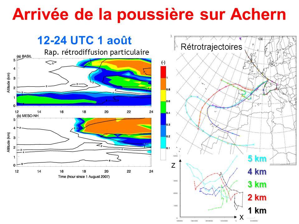 Arrivée de la poussière sur Achern 12-24 UTC 1 août Rétrotrajectoires z x 5 km 4 km 3 km 2 km 1 km Rap.