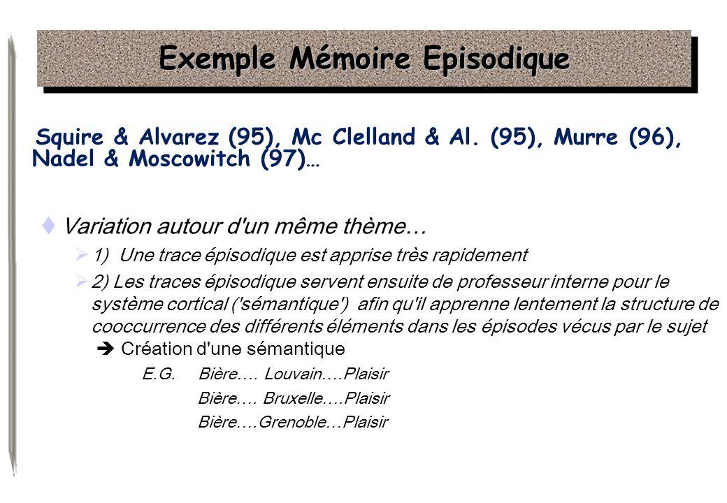 Exemple Mémoire Episodique Squire & Alvarez (95), Mc Clelland & Al. (95), Murre (96), Nadel & Moscowitch (97)… Variation autour d'un même thème… 1) Un