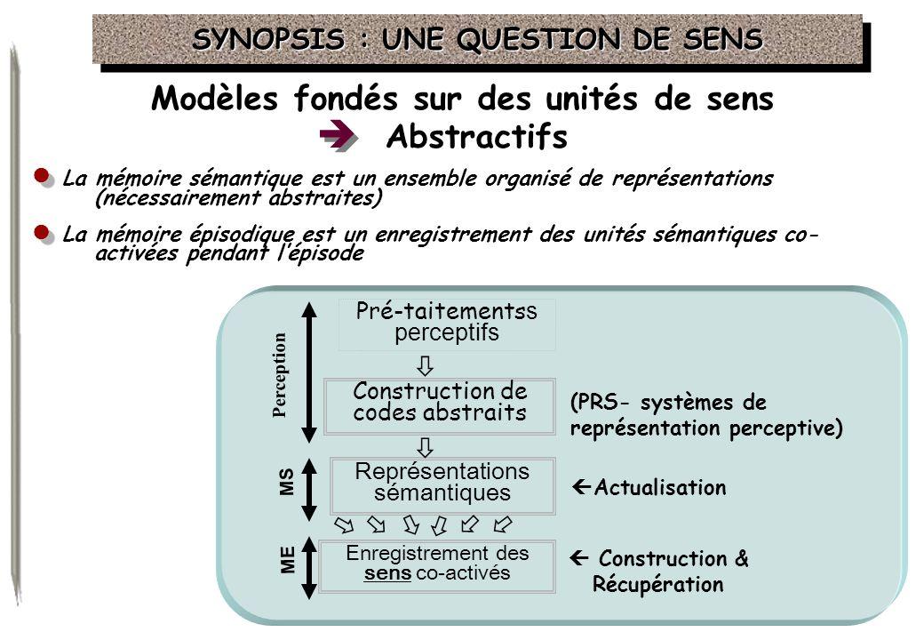 Modèles fondés sur des unités de sens Abstractifs La mémoire sémantique est un ensemble organisé de représentations (nécessairement abstraites) La mém