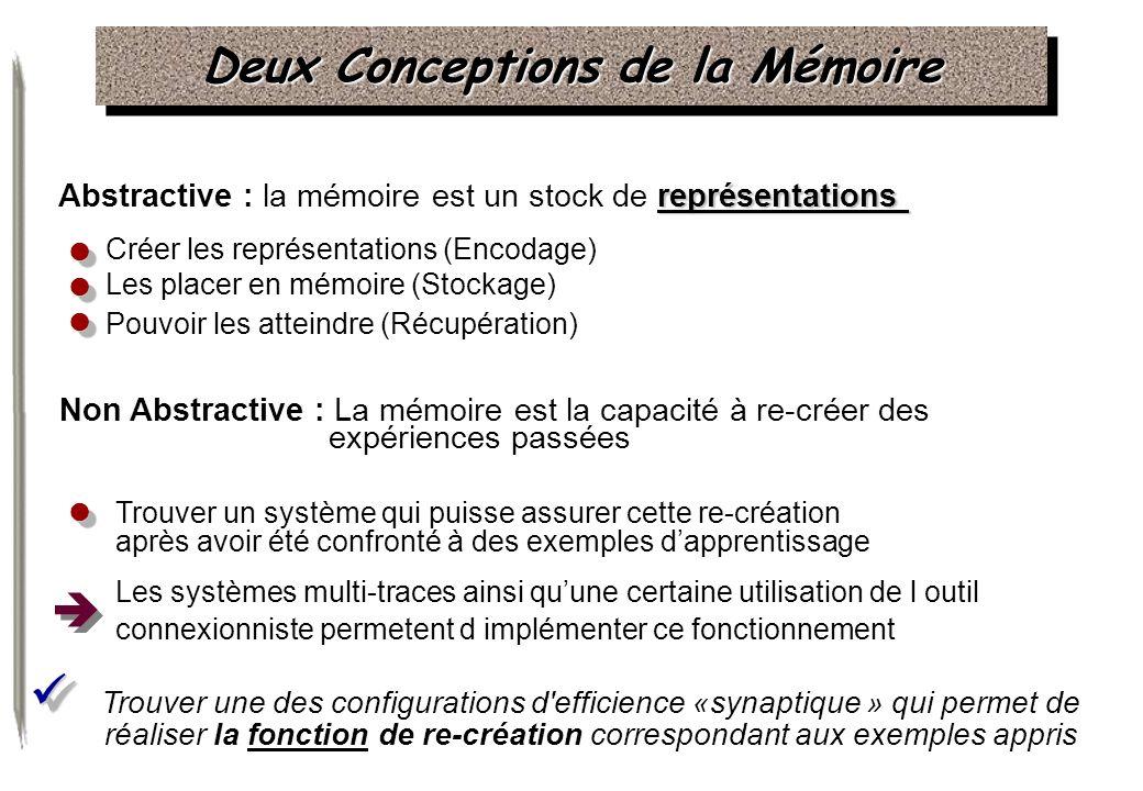 Deux Conceptions de la Mémoire représentations Abstractive : la mémoire est un stock de représentations Non Abstractive : La mémoire est la capacité à