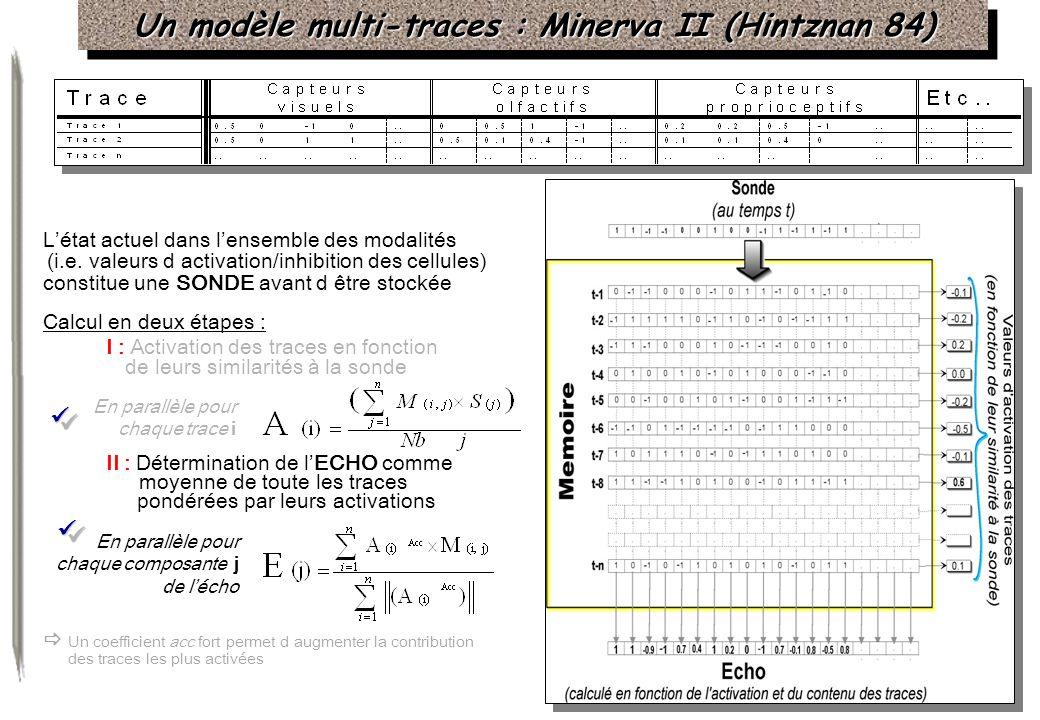 Un modèle multi-traces : Minerva II (Hintznan 84) Létat actuel dans lensemble des modalités (i.e. valeurs d activation/inhibition des cellules) consti