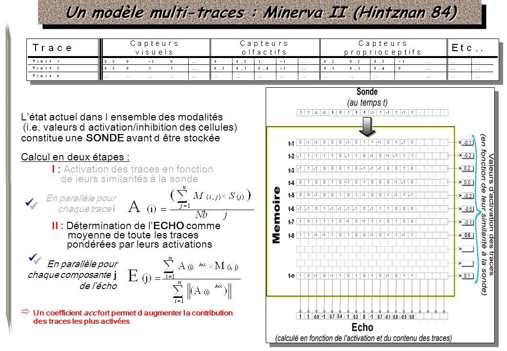 Un modèle multi-traces : Minerva II (Hintznan 84) Létat actuel dans l ensemble des modalités (i.e. valeurs d activation/inhibition des cellules) const