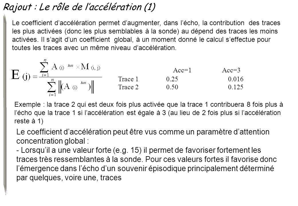 Acc=1 Acc=3 Trace 1 0.25 0.016 Trace 2 0.50 0.125 Le coefficient daccélération permet daugmenter, dans lécho, la contribution des traces les plus acti