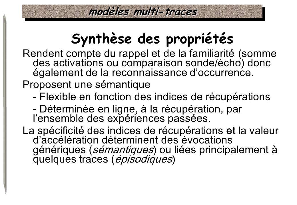 modèles multi-traces Synthèse des propriétés Rendent compte du rappel et de la familiarité (somme des activations ou comparaison sonde/écho) donc égal