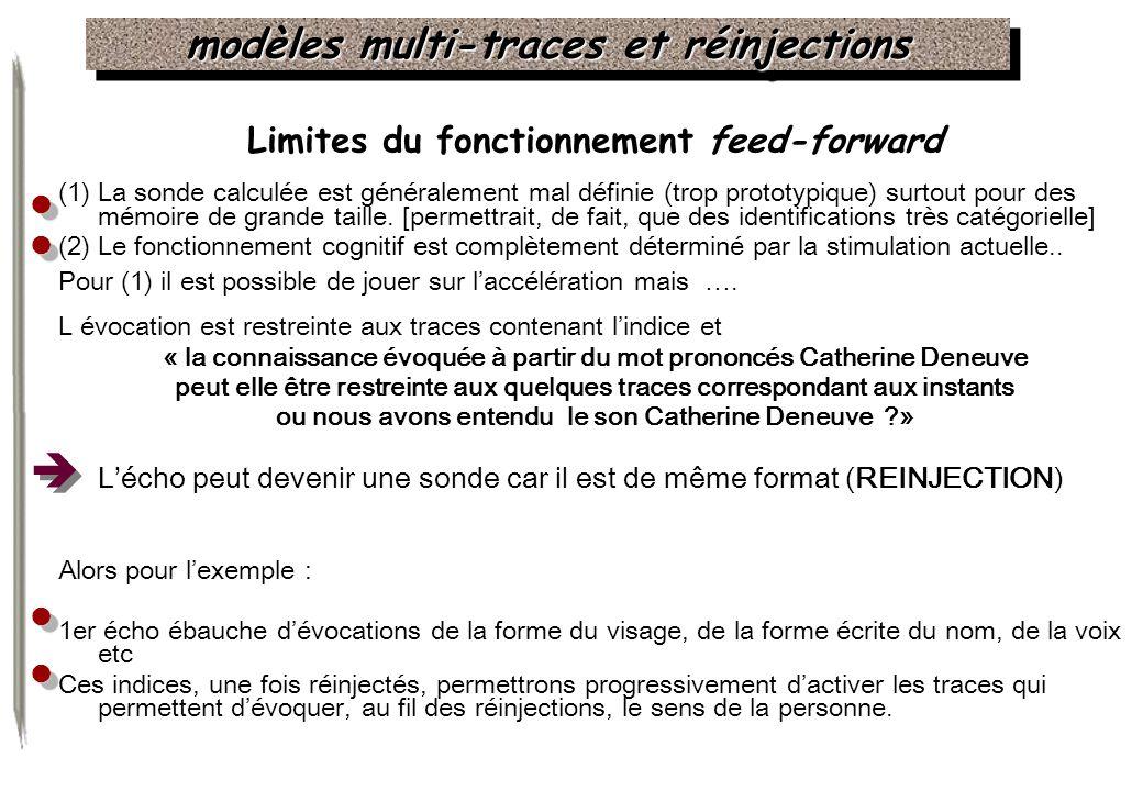 modèles multi-traces et réinjections Limites du fonctionnement feed-forward (1) La sonde calculée est généralement mal définie (trop prototypique) sur
