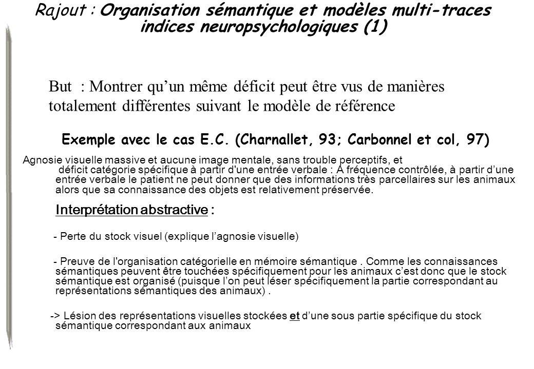 Exemple avec le cas E.C. (Charnallet, 93; Carbonnel et col, 97) Agnosie visuelle massive et aucune image mentale, sans trouble perceptifs, et déficit