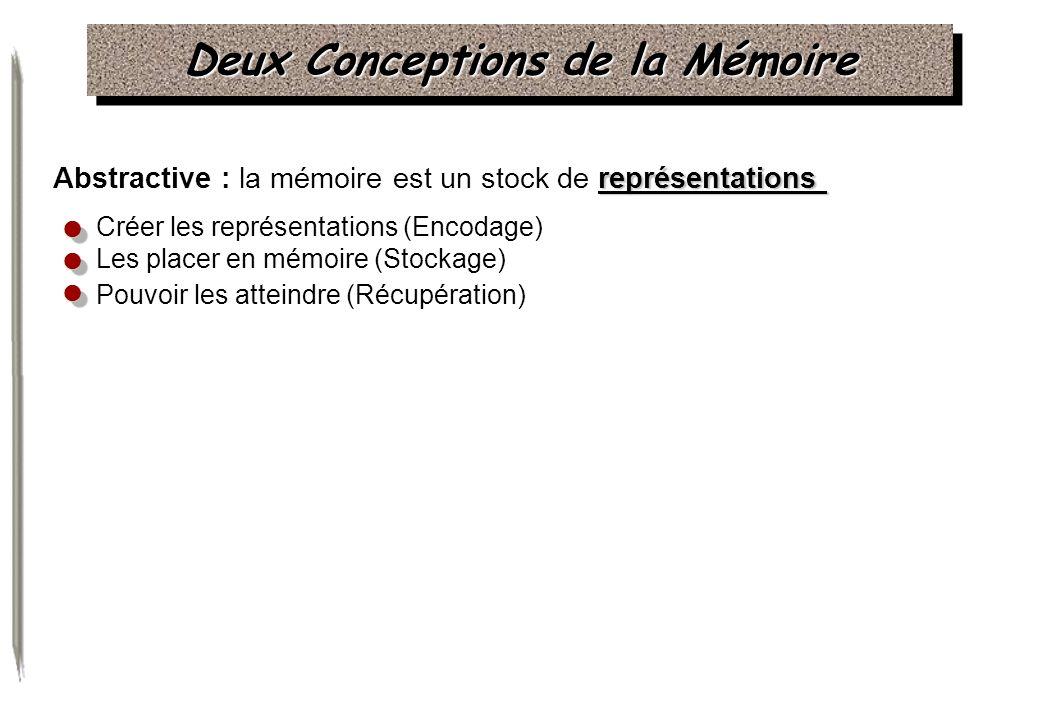 Deux Conceptions de la Mémoire représentations Abstractive : la mémoire est un stock de représentations Créer les représentations (Encodage) Les place