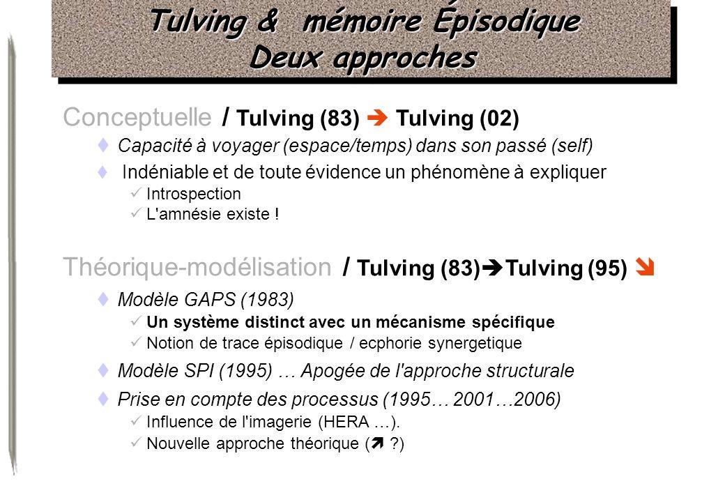 Tulving & mémoire Épisodique Deux approches Conceptuelle / Tulving (83) Tulving (02) Capacité à voyager (espace/temps) dans son passé (self) Indéniabl
