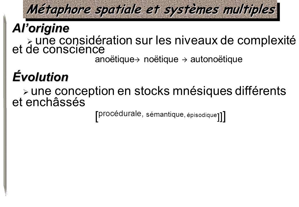 Métaphore spatiale et systèmes multiples Alorigine une considération sur les niveaux de complexité et de conscience anoëtique noëtique autonoëtiqueÉvo