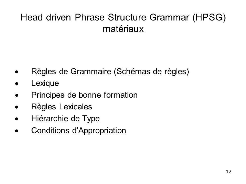 12 Head driven Phrase Structure Grammar (HPSG) matériaux Règles de Grammaire (Schémas de règles) Lexique Principes de bonne formation Règles Lexicales
