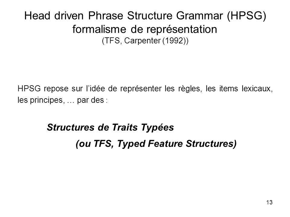 13 Head driven Phrase Structure Grammar (HPSG) formalisme de représentation (TFS, Carpenter (1992)) HPSG repose sur lidée de représenter les règles, l