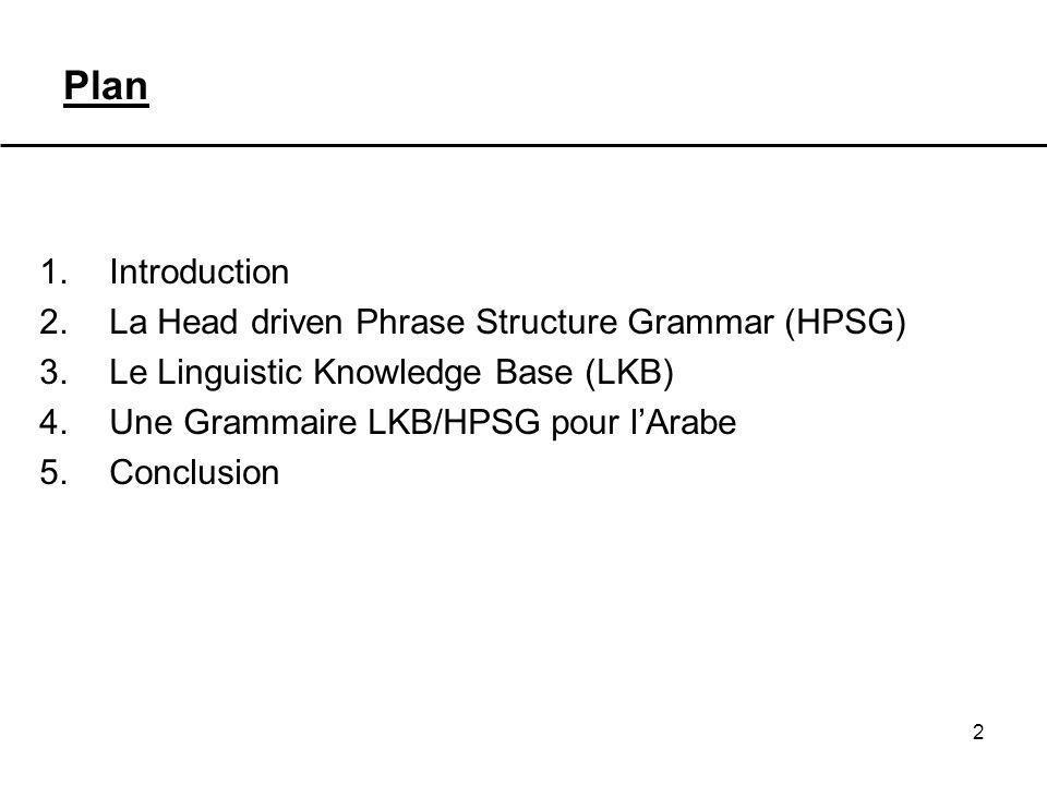 33 Grammaire LKB/HPSG pour lArabe Règles Lexicales (3) Dautres Règles Lexicales seront nécessaires pour générer les formes féminines, plurielles, … Exemples: naagih naagihun, naagihan, naagihatun, naagihatan, naagihuuna,...