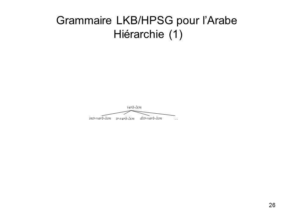 26 Grammaire LKB/HPSG pour lArabe Hiérarchie (1) verb-lxm intr-verb-lxm…ditr-verb-lxm tr-verb-lxm